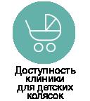 Доступность клиники для детских колясок